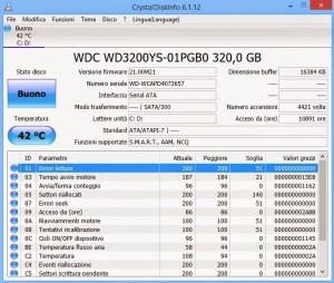 Stato hard disk