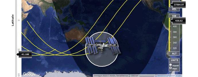stazione spaziale internazionale immagini